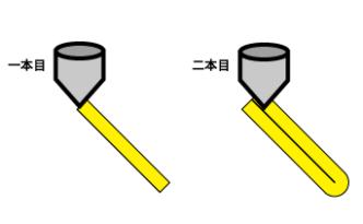 熱溶解積層法の仕組み