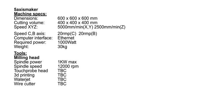 5軸加工機のスケジュール