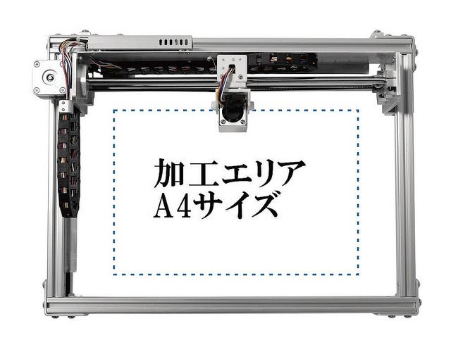 低価格レーザーカッター Podea-01の加工範囲