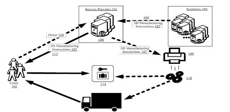 アマゾンの3Dプリンター特許