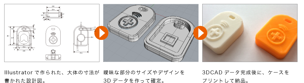 3DCADデータ制作のパターン2