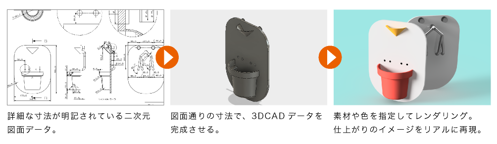 3DCADデータ制作のパターン3