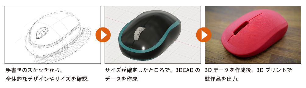 マウスのデザイン試作
