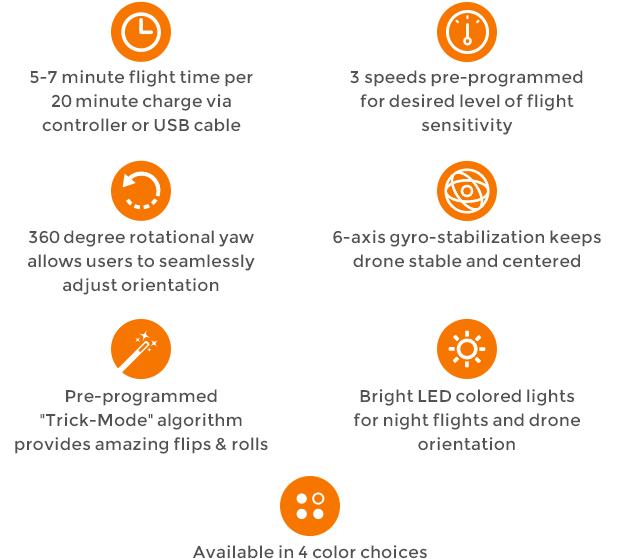 WALLET DRONEの機能