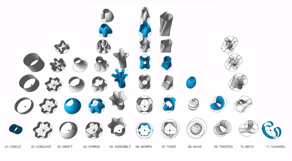 様々なパターンでの積層が可能