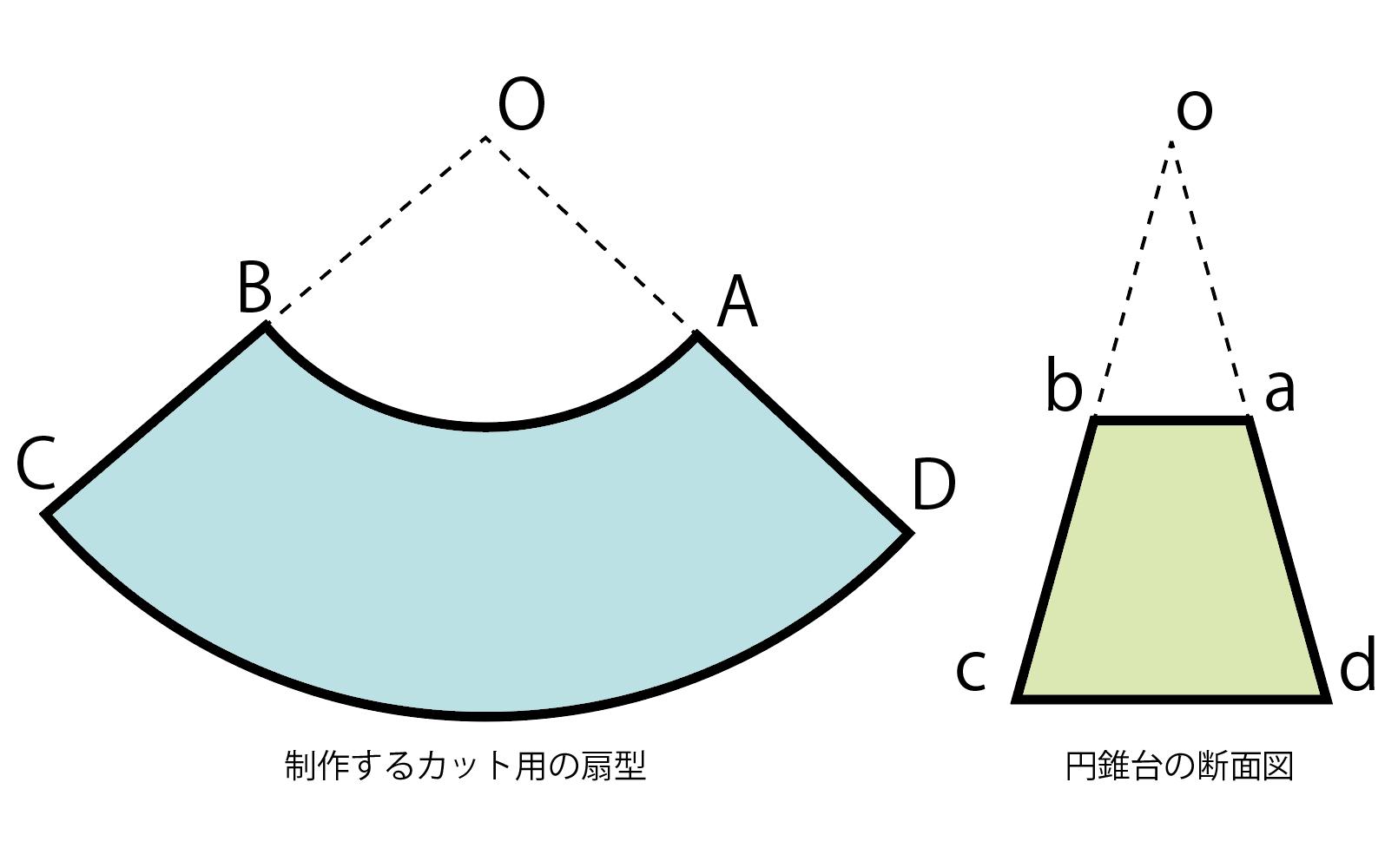 イラレ 円錐