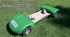 kickstarterプロジェクト ゴルフ