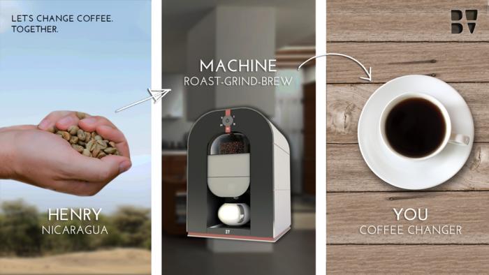 Kickstarterで人気になったコーヒーメーカー