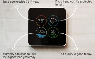 自宅の温度や湿度などをモニターする