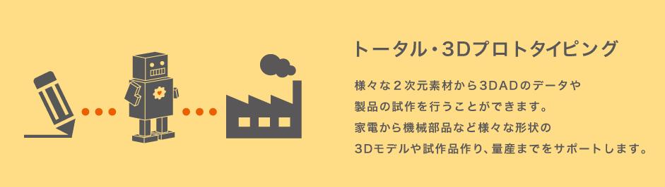 トータル3Dプロトタイピング
