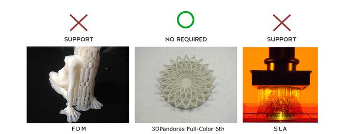 3Dプリンターの方式別サポート材のつき方