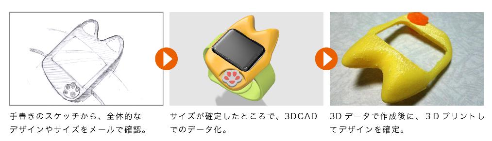 3DCADデータ制作のパターン1