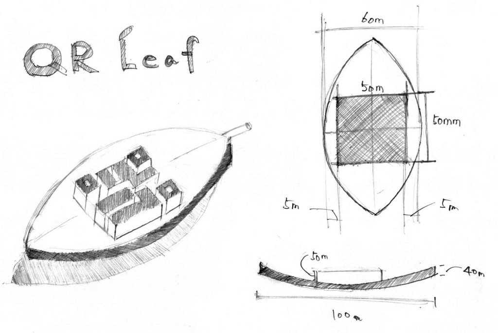 3DQRの設計図