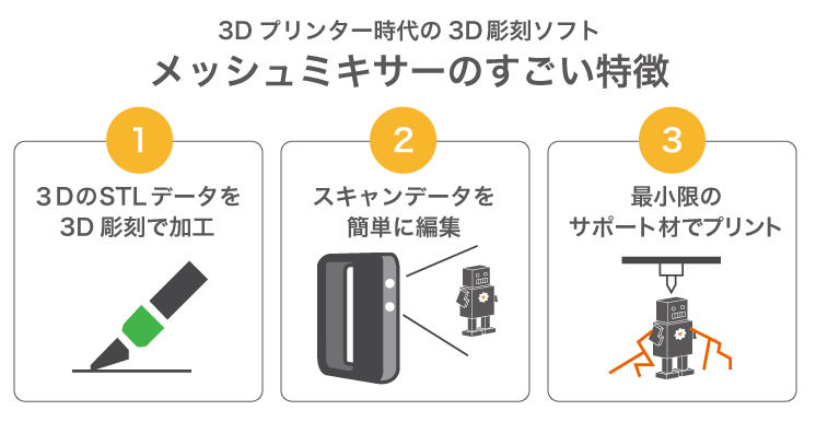 771da5237c 誰でも3Dデータ!無料の3D彫刻ソフト・メッシュミキサー(Meshmixer)の ...