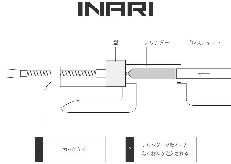 inari_characteristic04