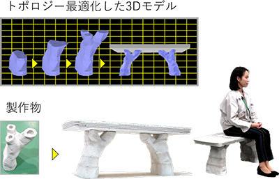 T-3DP