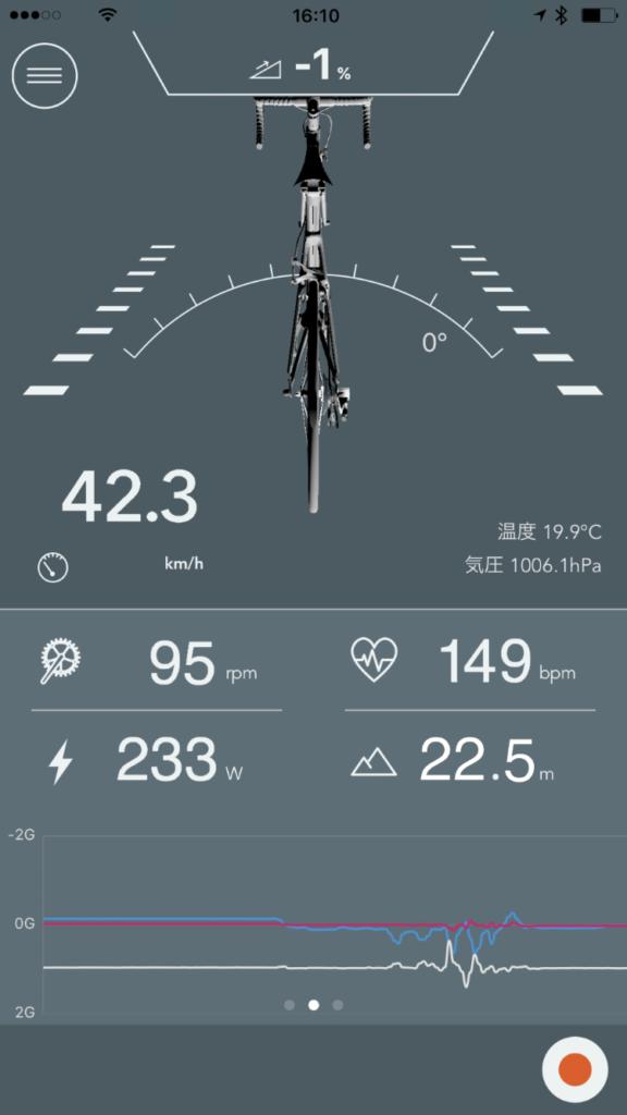 ORBITRECのアプリ