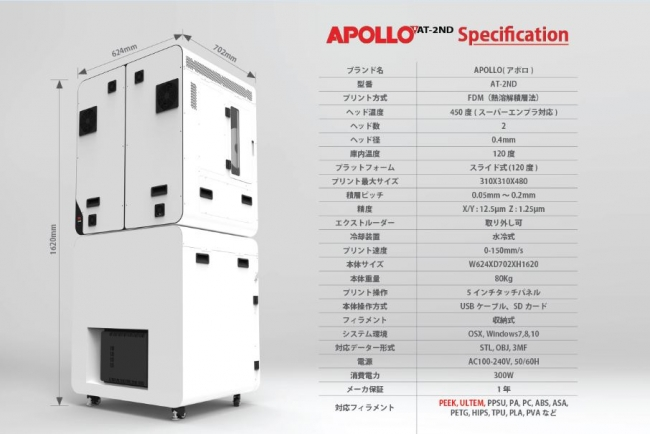 エンプラ3Dプリント アポロ