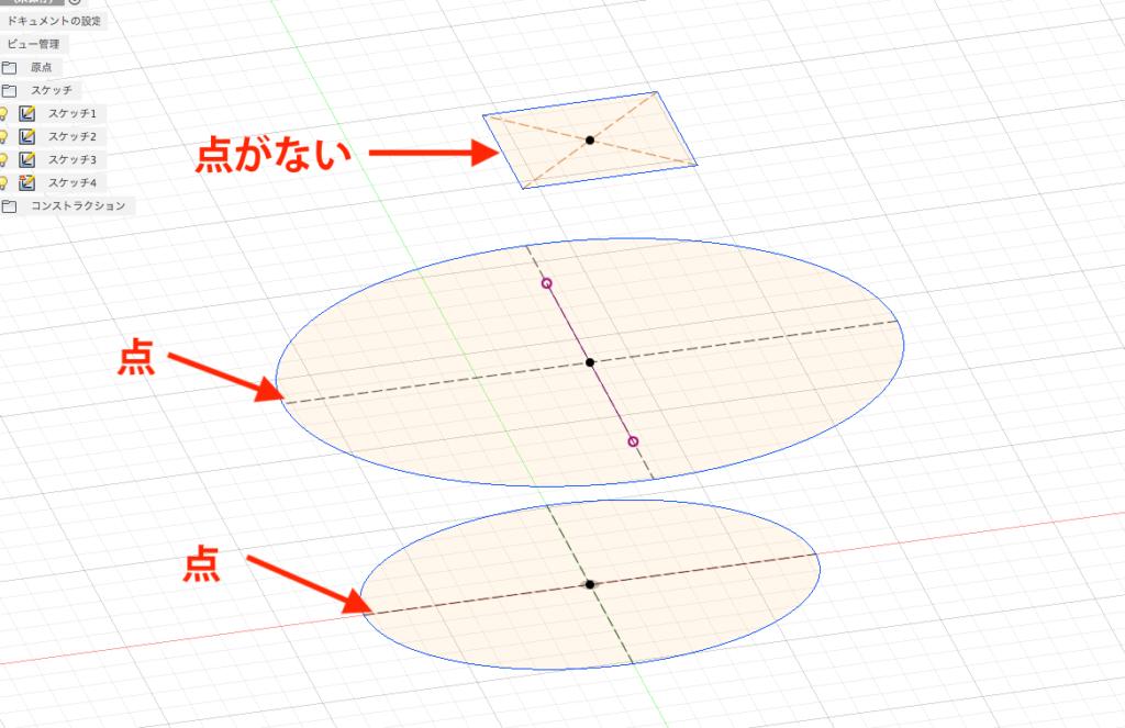 長方形は両端に点がない