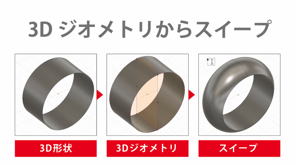 Fusion360で3Dジオメトリとスイープを組み合わせる