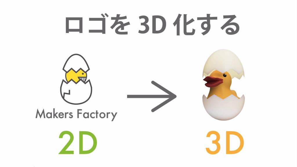 egg01 Fusion360でろごを3Dにする